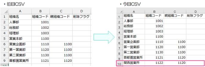 csv company_groups_01