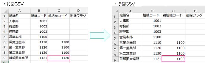 csv_company_groups_edit_01