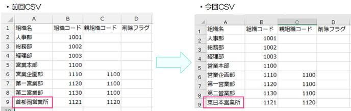 csv_company_groups_edit_02