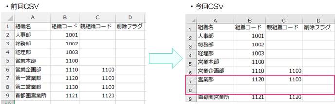 csv_company_groups_edit_03